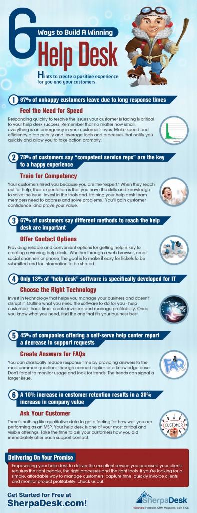 6_Ways_to_Build_A_Winning_Help_Desk_SherpaDesk-393x1024-1.jpg