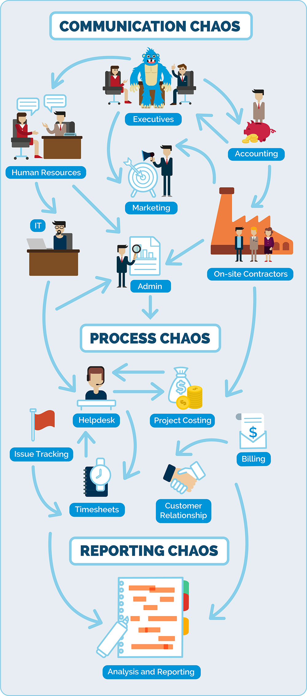 How PSA Software will Change your business_disorganized.png