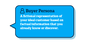 buyer per 7