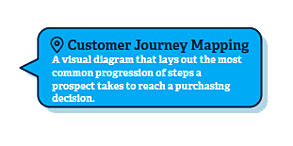 cust jour mapping 1