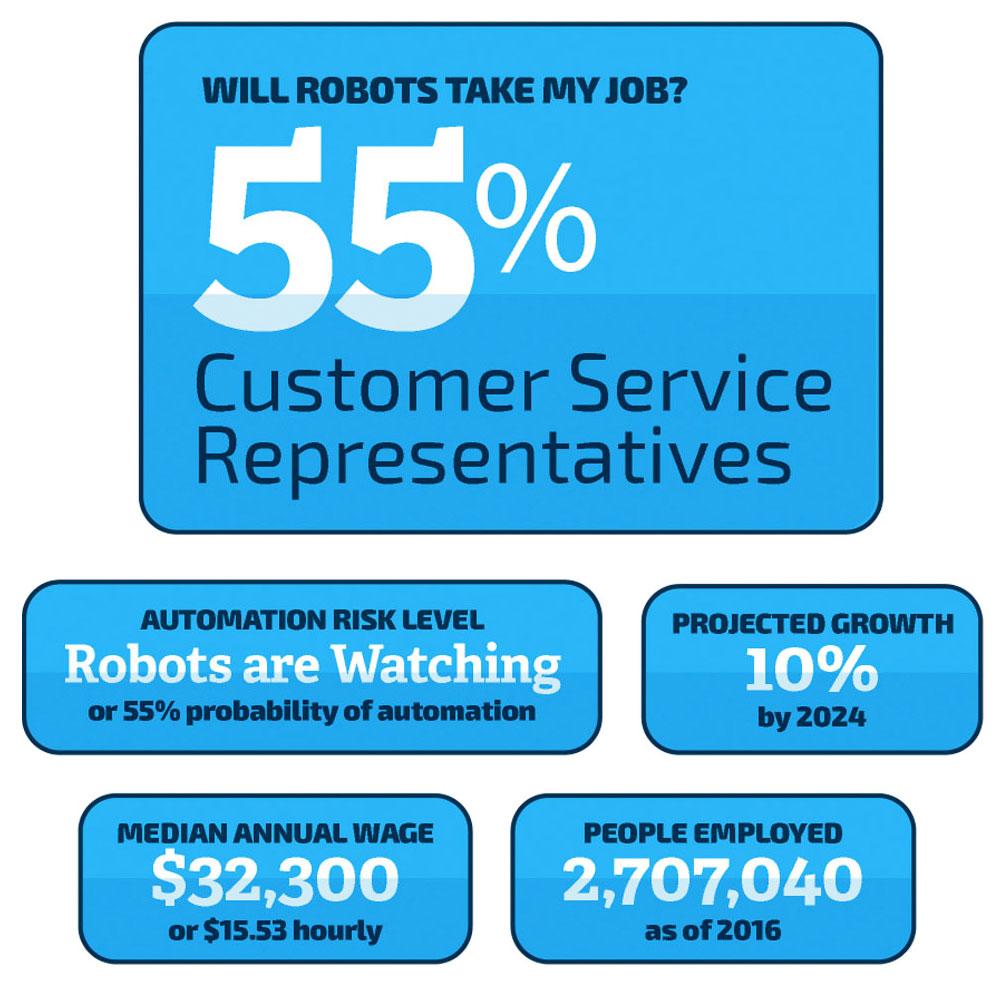 AI Bots Image