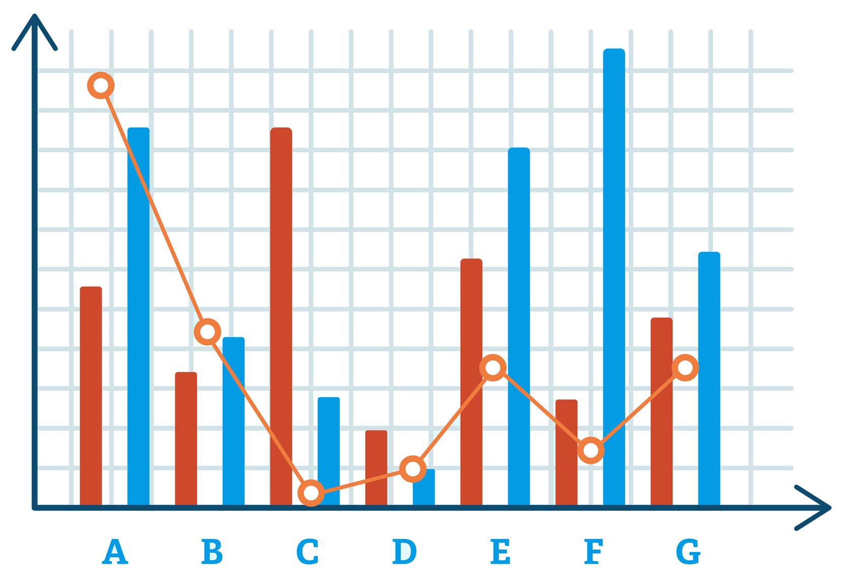 grafic HubSpot