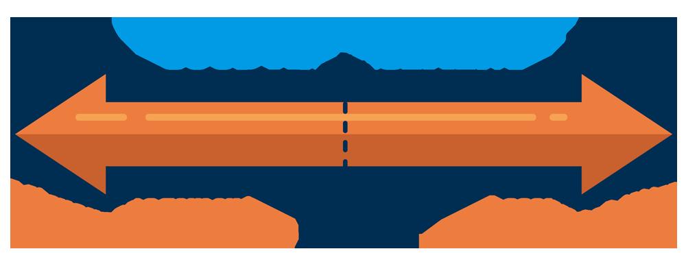 Good-management