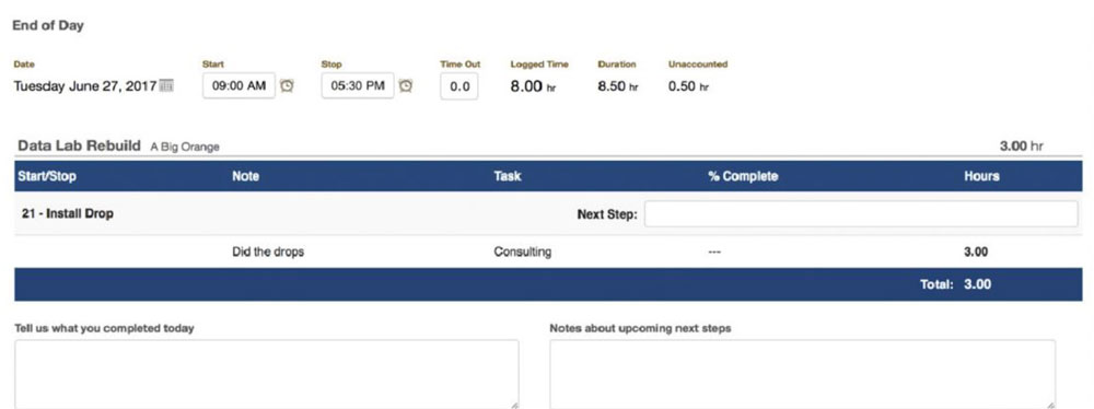 A Time Tracker App Can Improve Productivity