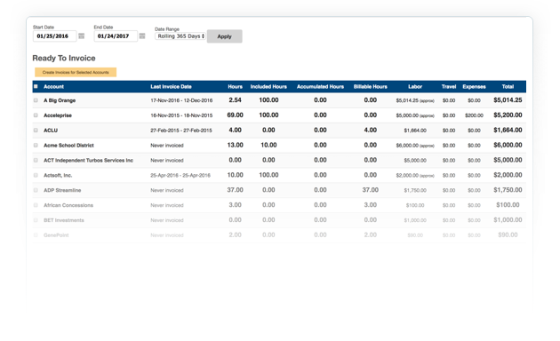 Invoicing-for-customer-support-tracking